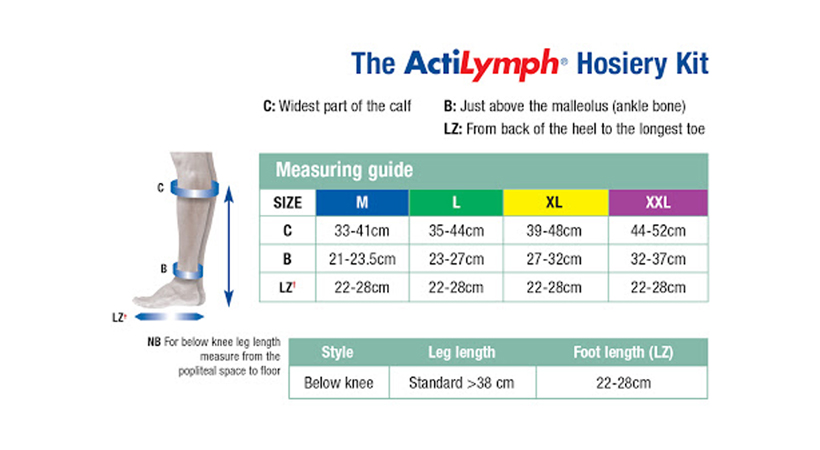 Compression Stocking Guide for Uses