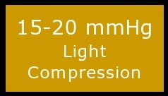 Light 15-20 mmHg