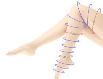 gradient compression leg image